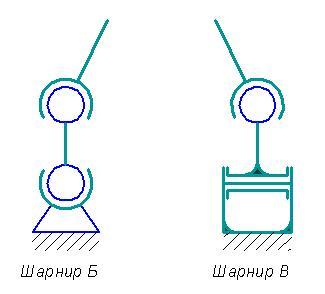 Шарниры Б и В