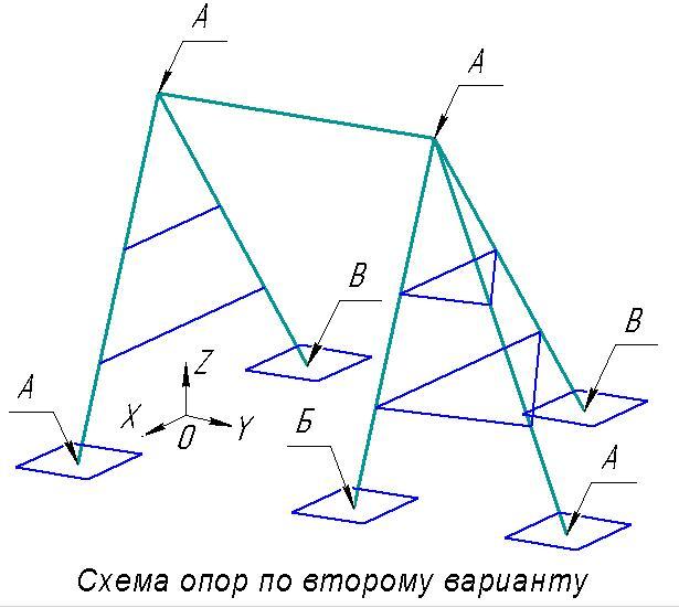 Схема опор